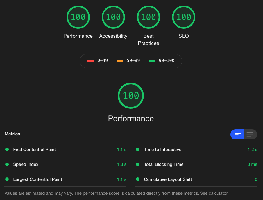 Lighthouse performance score for an application using Clarity